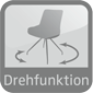 Drehfunktion